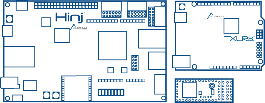Alorium FPGA Boards